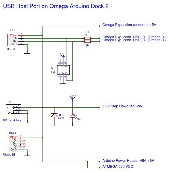 0_1489179377124_Omega_USB_Host_Port.png