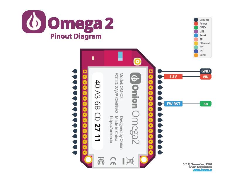 Omega 2 Pinout Diagram
