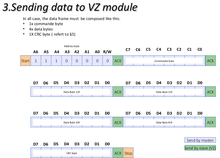 0_1582922536705_sending data to VZ module.png